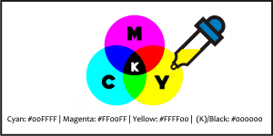 CMYK Color Picker 1