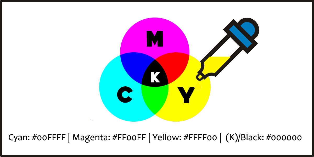 Image to CMYK Color Picker